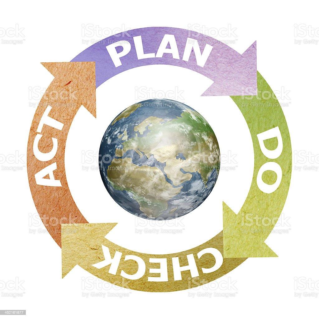 PDCA (Plan Do Check Act) stock photo