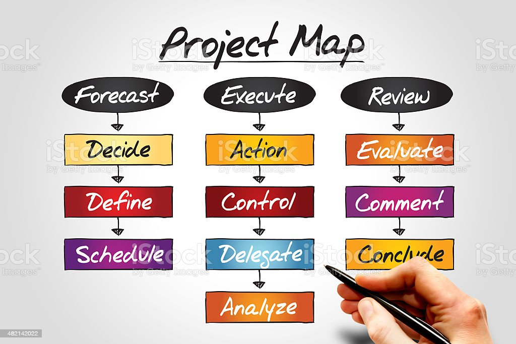 PROJECT MAP stock photo