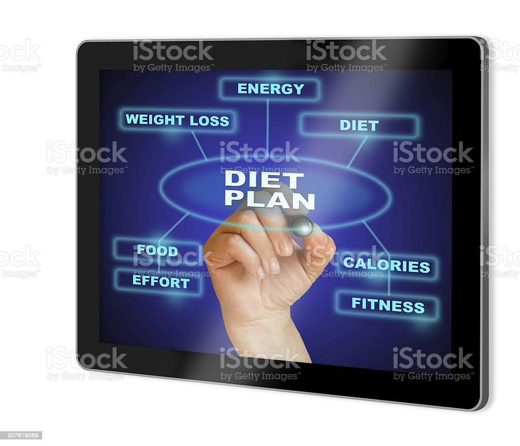 DIET PLAN stock photo