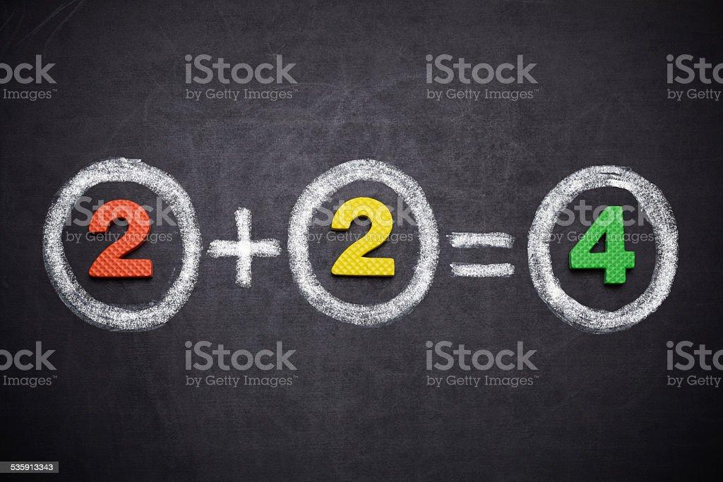 2+2=4 stock photo