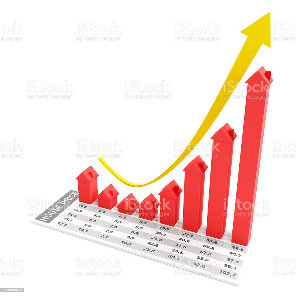 3d chart for fall and rebound of house prices stock photo