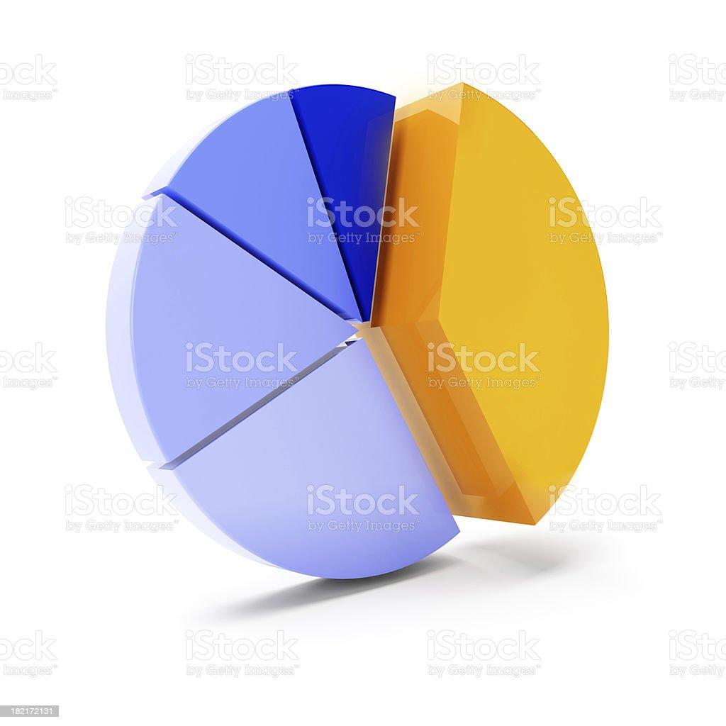 3d concept for profit stock photo