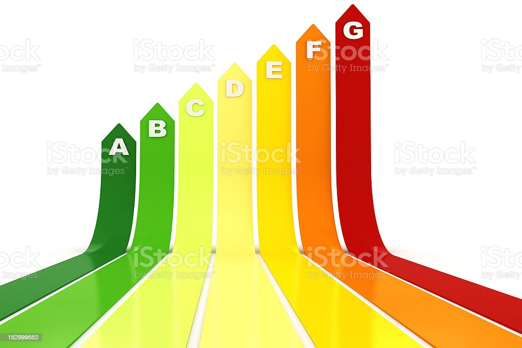 3d energy rating graph, on white background royalty-free stock photo