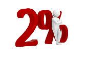 3d human leans against 2%