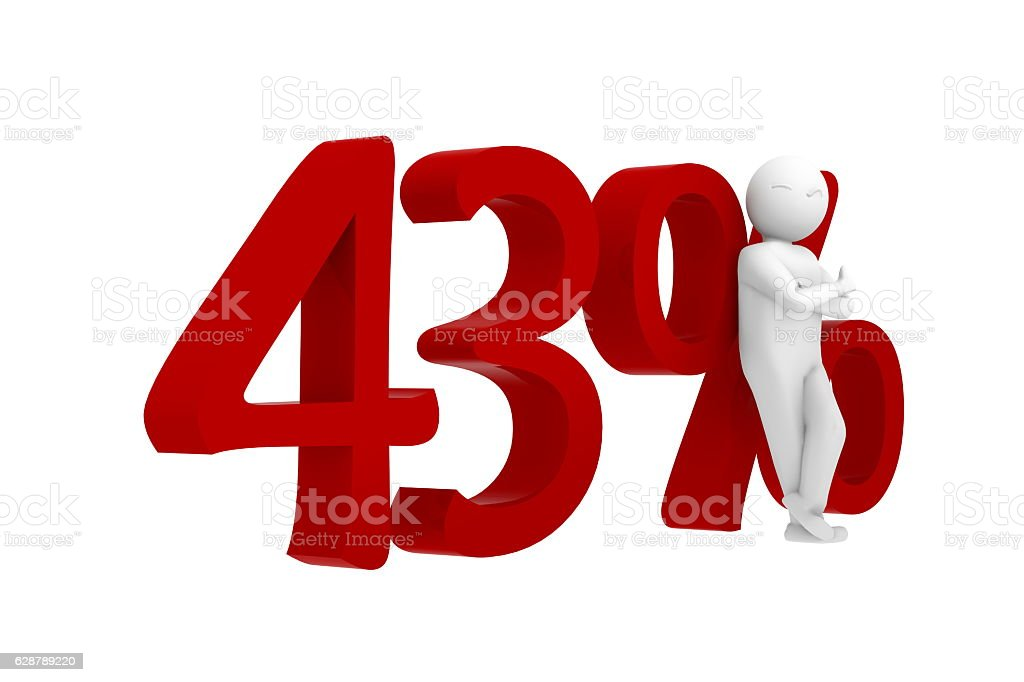 3d human leans against a red 43% stock photo