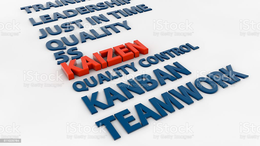 3d quality concepts and kaizen stock photo
