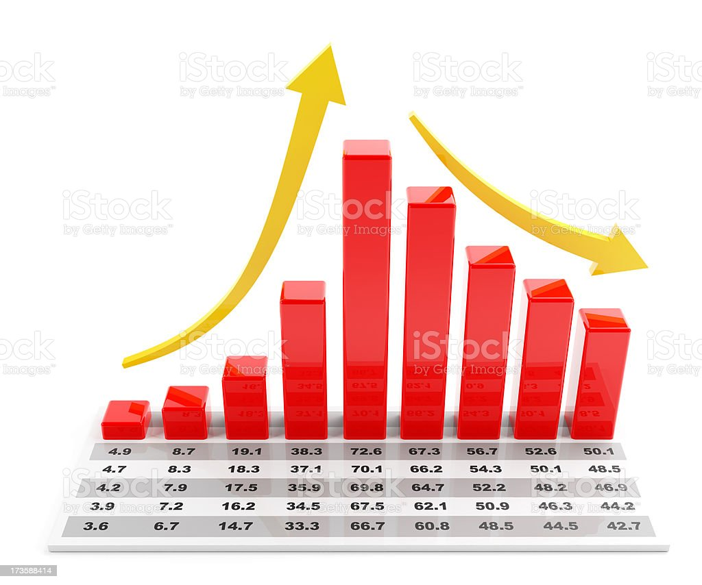 3d rebound and fall chart stock photo