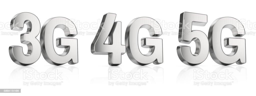 3g, 4g, 5g sign stock photo