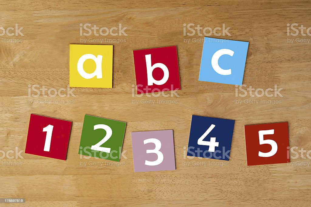 abc & 12345 - word sign series for school children. royalty-free stock photo
