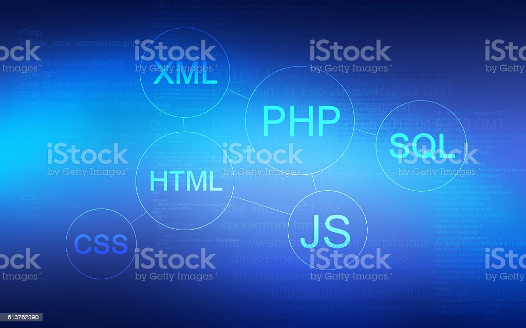 Abstract background with Web programming Script stock photo