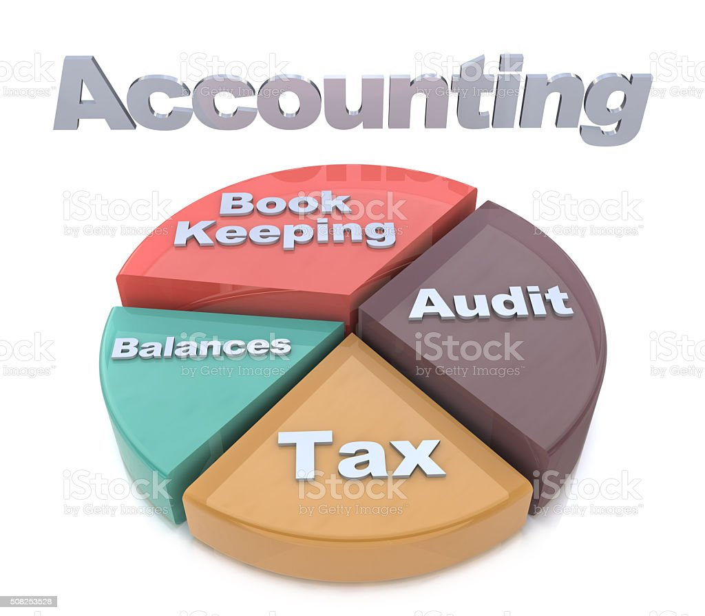 Accounting Chart Representing Balancing The Books And Paying Tax stock photo