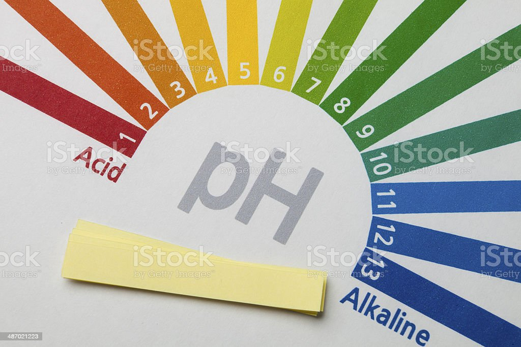 acid alkaline stock photo