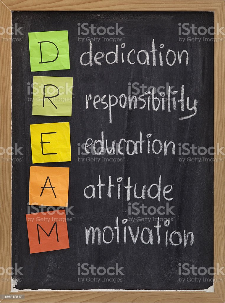 DREAM acronym on blackboard with sticky notes royalty-free stock photo