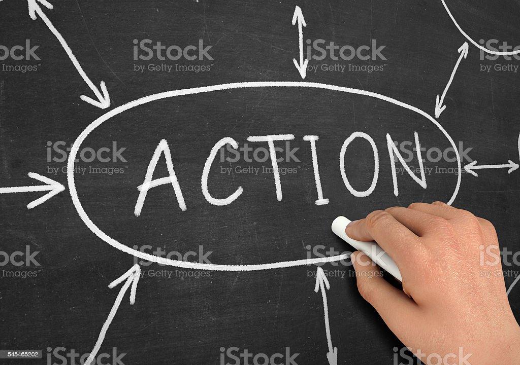 action stock photo