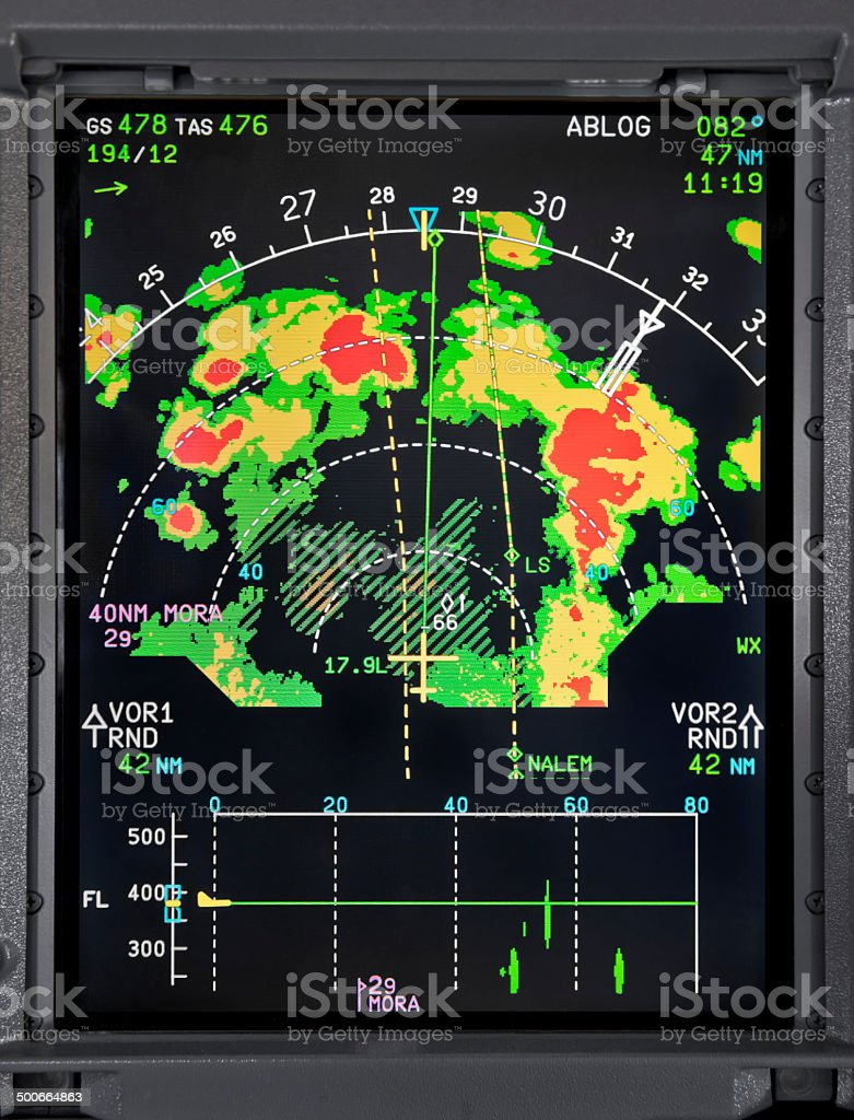 Aircraft Radar Display With Severe Weather Indications stock photo