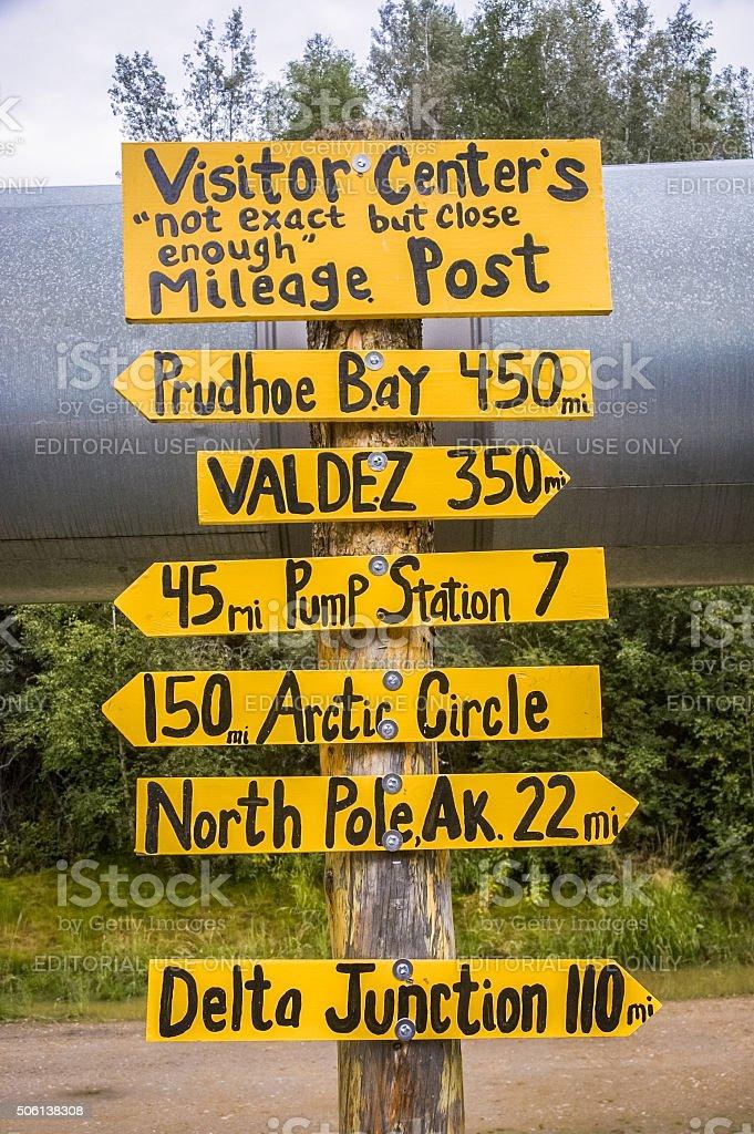 Alaska Pipeline Mile Post stock photo