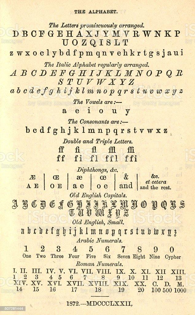 Alphabet examples (Victorian) stock photo