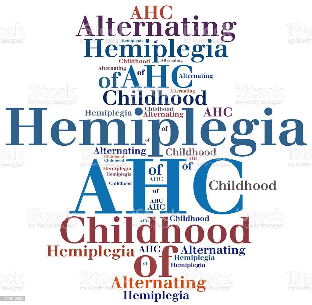 AHC - Alternating Hemiplegia of Childhood. Disease concept. stock photo