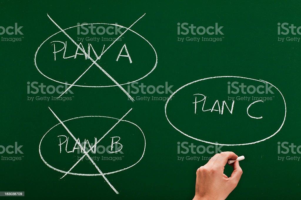 alternative plan royalty-free stock photo