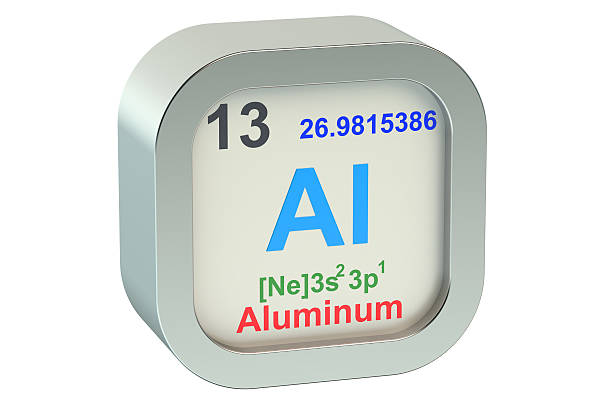 Aluminum Symbol Computer Icon Periodic Table Pictures Images And