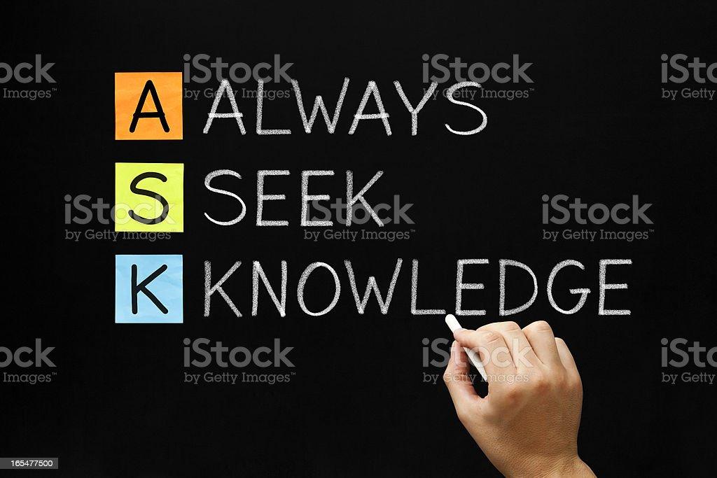 Always Seek Knowledge for ASK acronym stock photo