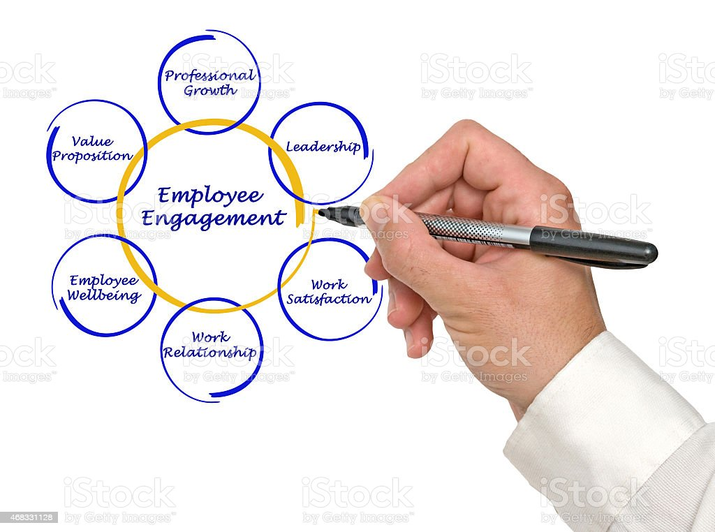 An illustration representing employee engagement stock photo