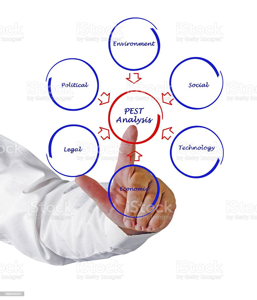 PEST Analysis diagram overlaying picture of pointing hand stock photo