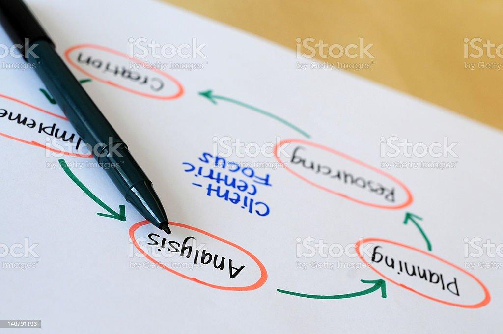 Analysis Diagram royalty-free stock photo