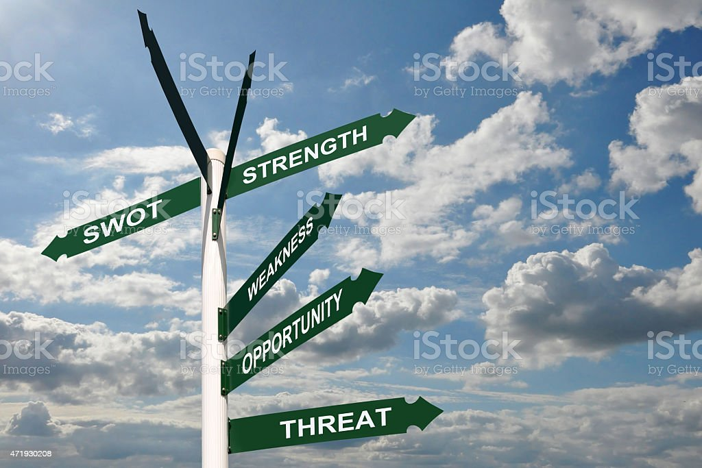 SWOT analysis on green road signs, sky background stock photo