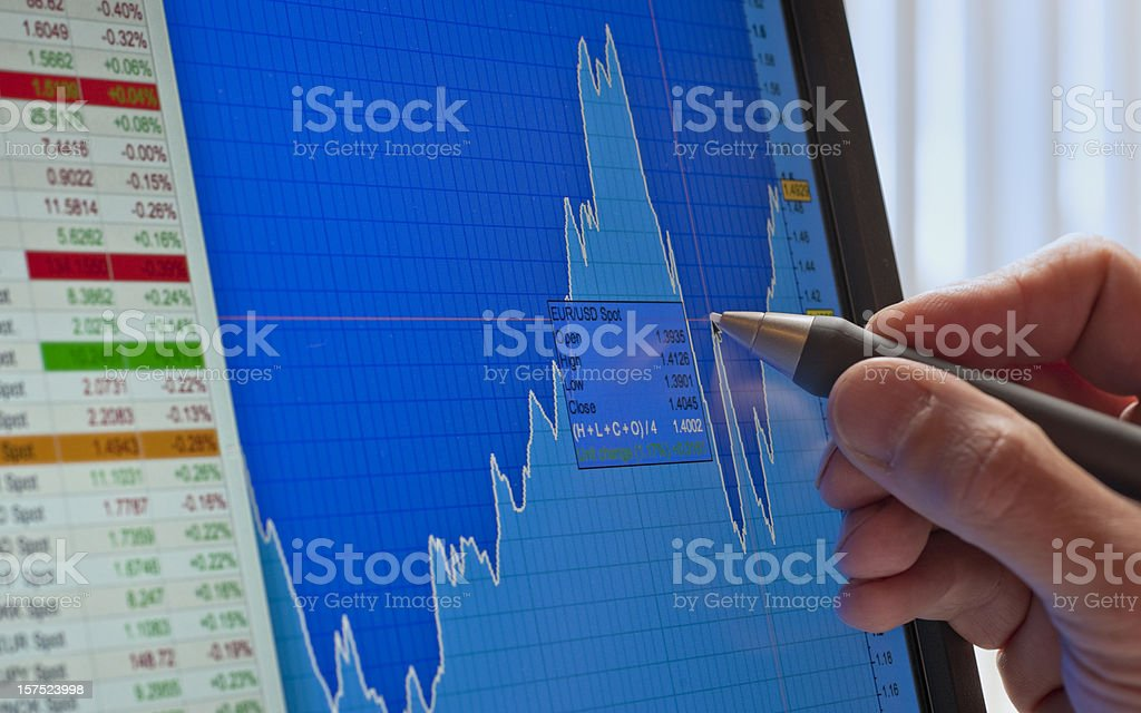 Analyzing financial market chart XXXL royalty-free stock photo