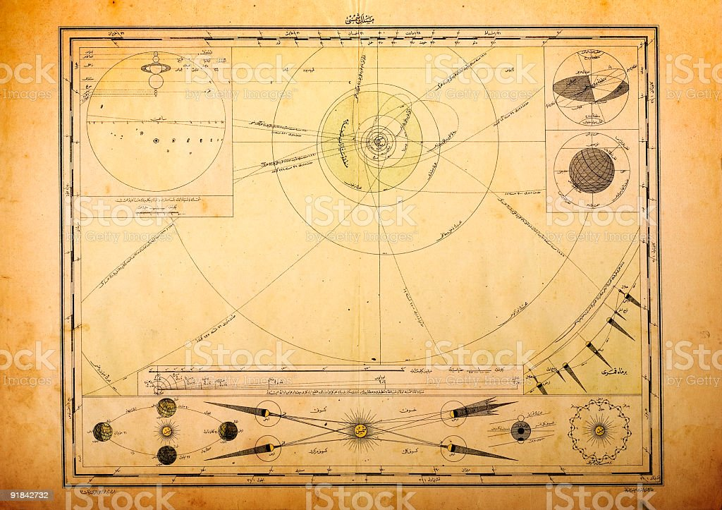Ancient astronomic map displaying orbits of planets stock photo