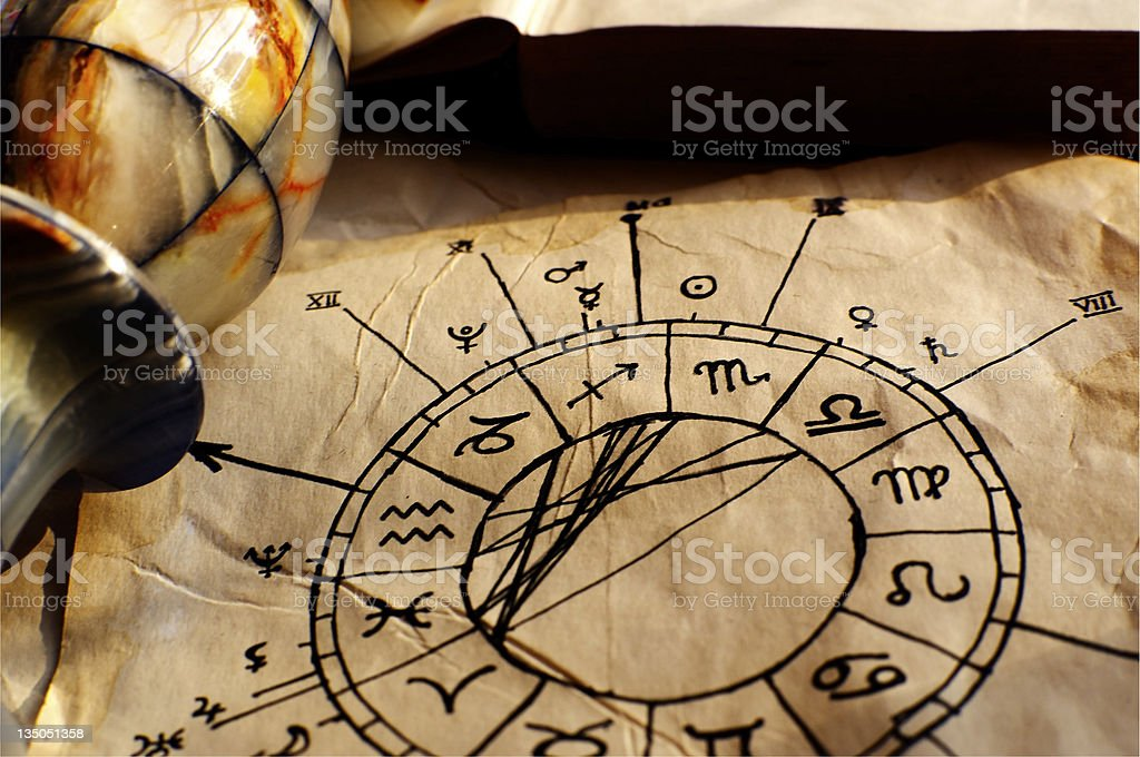 Ancient Horoscope stock photo