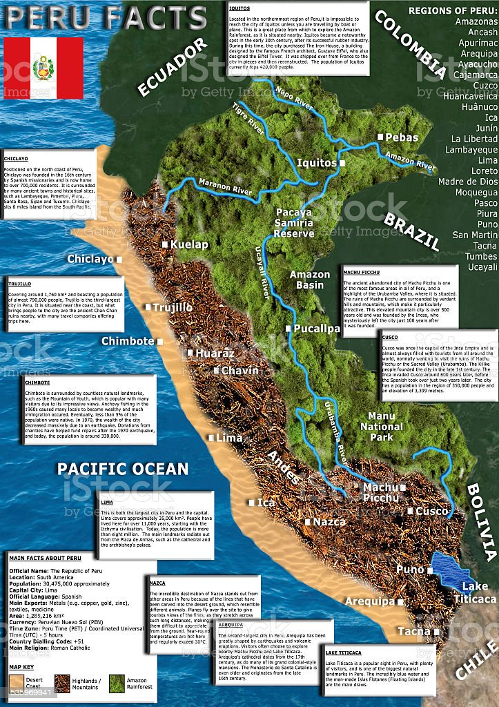 Annotated country map of Peru, cities, descriptions, facts, tourist attractions stock photo