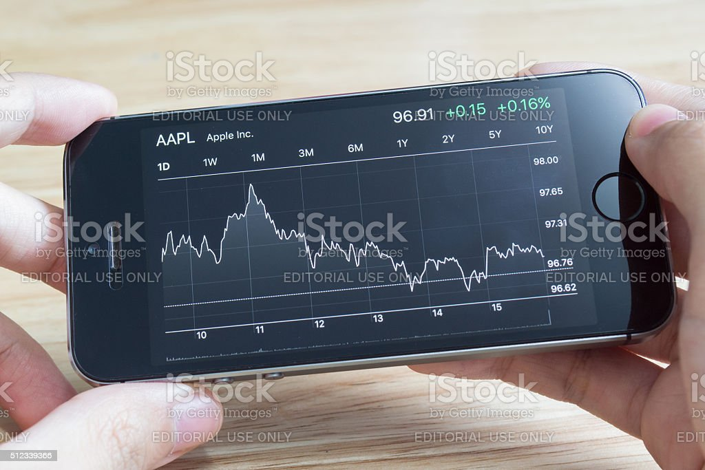 Apple Inc. Stock Chart on iPhone5s stock photo