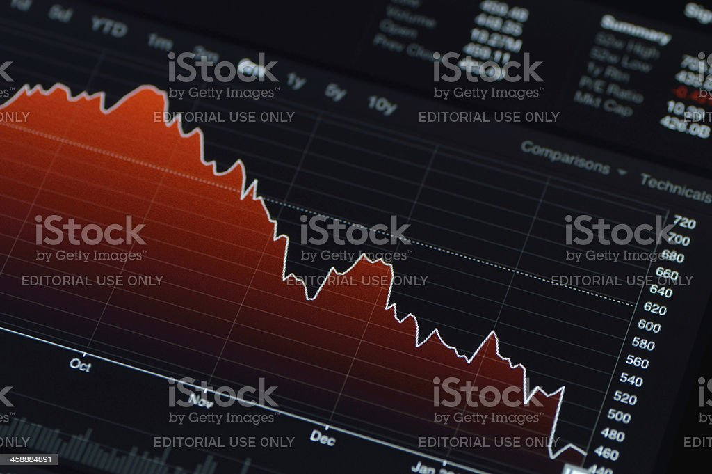 Apple ipad with Bloomberg market trading apps stock photo