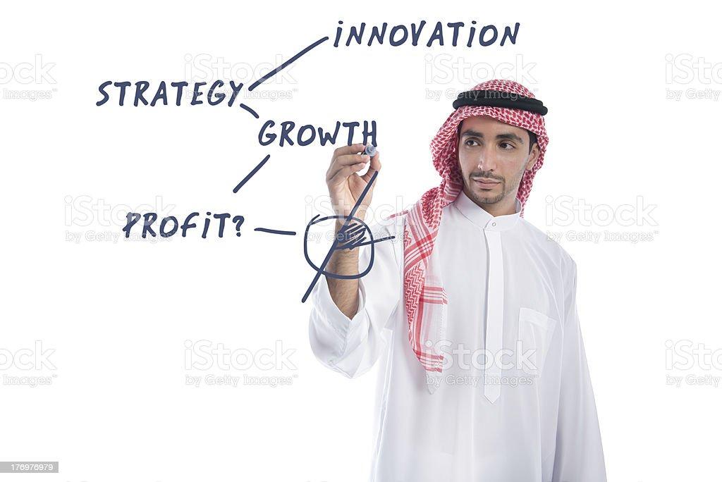 Arabic business man preparing a presentation royalty-free stock photo