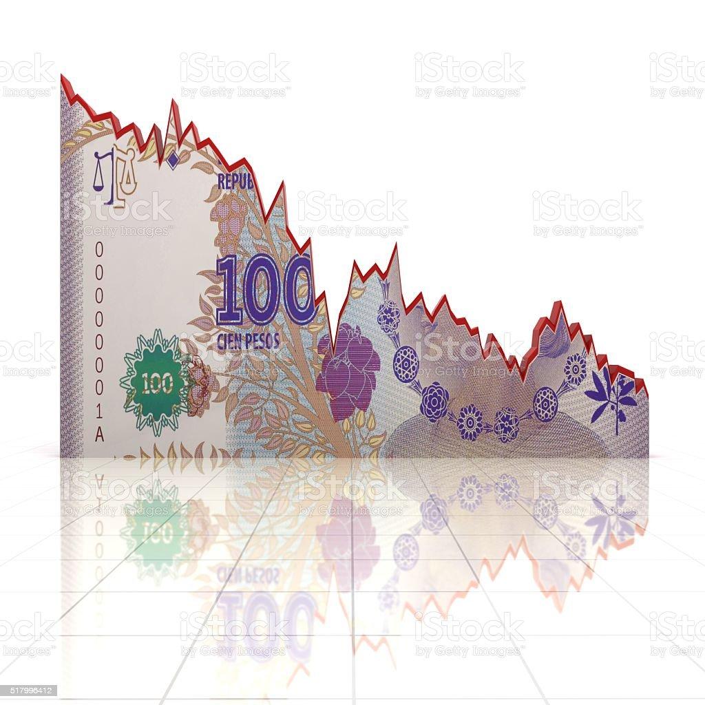 Argentina peso money chart concept stock photo
