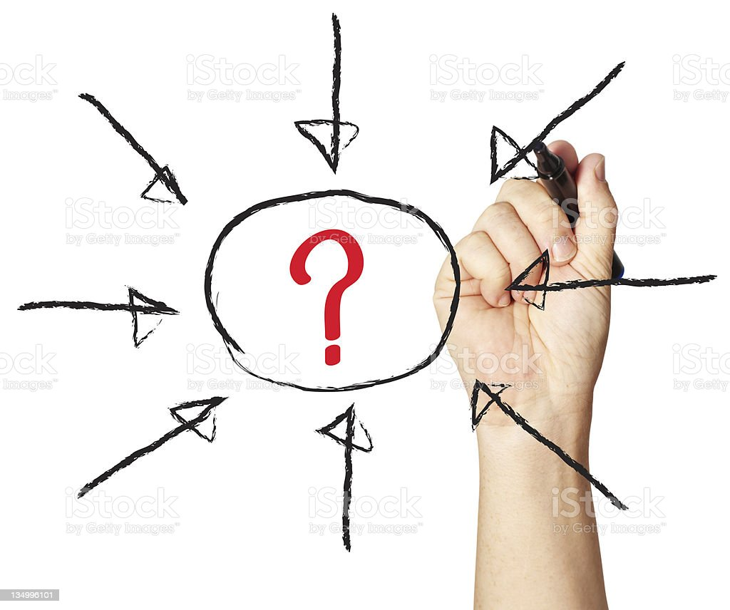 Arrows of elements contributing to center question mark royalty-free stock photo