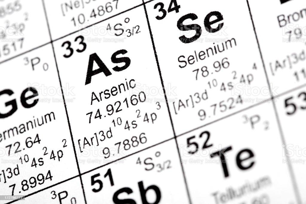 Arsenic Element royalty-free stock photo