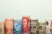 Asian currency graph