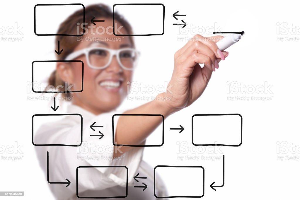 Женщина рисунок схема