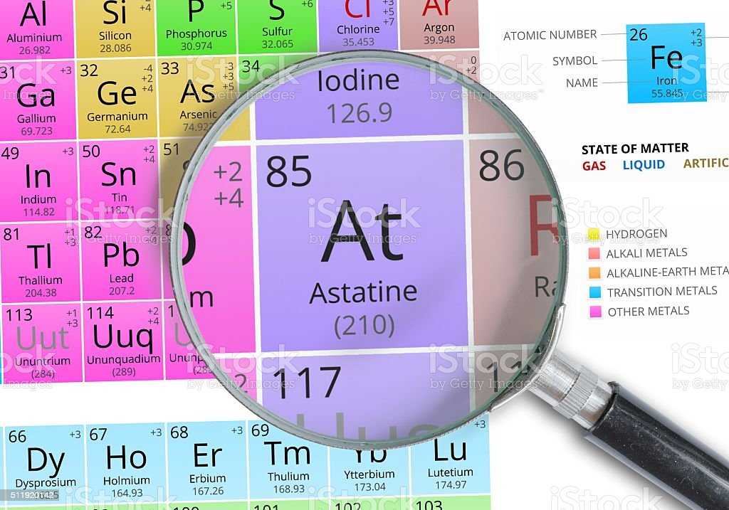 Periodic table periodic table astatine periodic table of astatine element of mendeleev periodic table magnified with urtaz Gallery