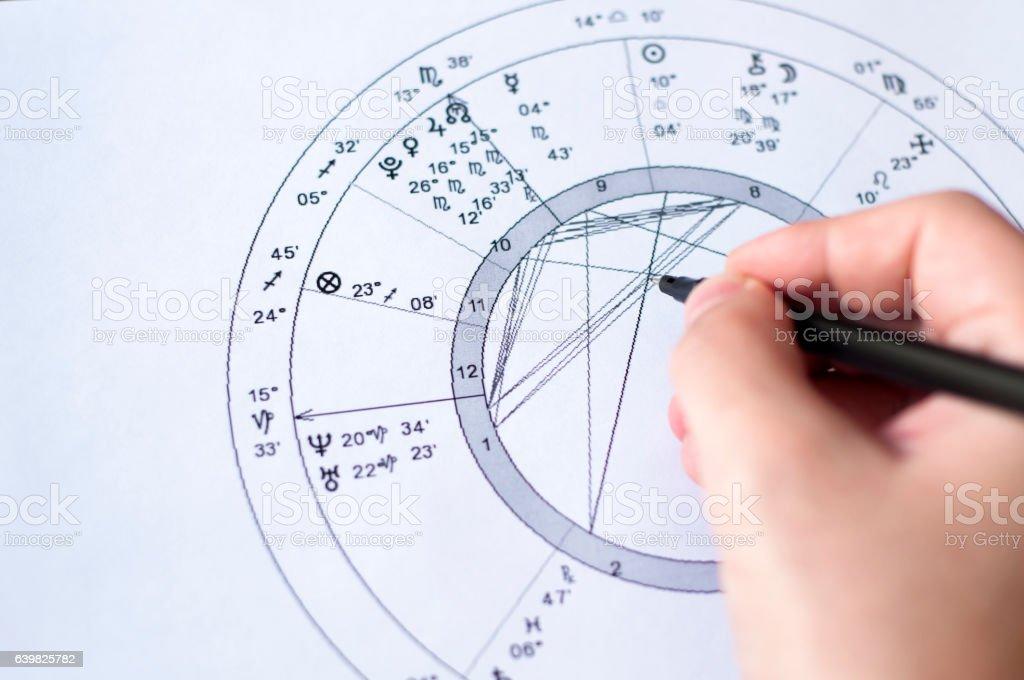 Astrological chart. man creates a natal chart. horoscope stock photo
