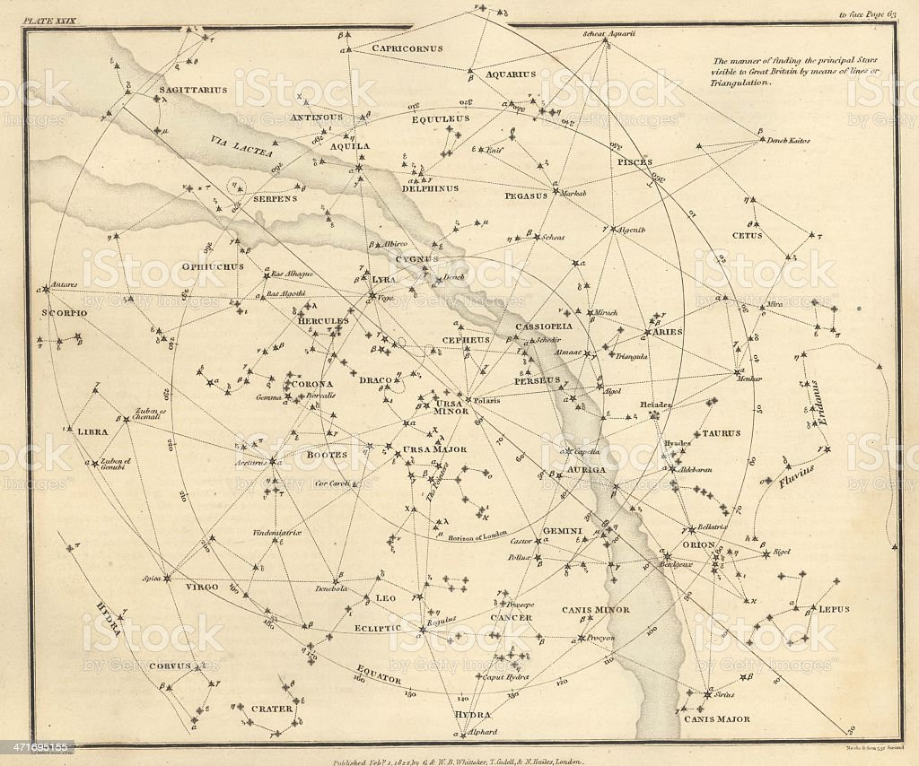 Astronomical chart stock photo