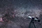 Astronomical Telescope Cygnus (swan) constellation in the night
