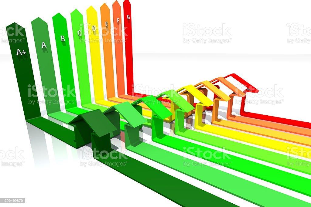 Attestato di prestazione eneregetica classe A+ stock photo