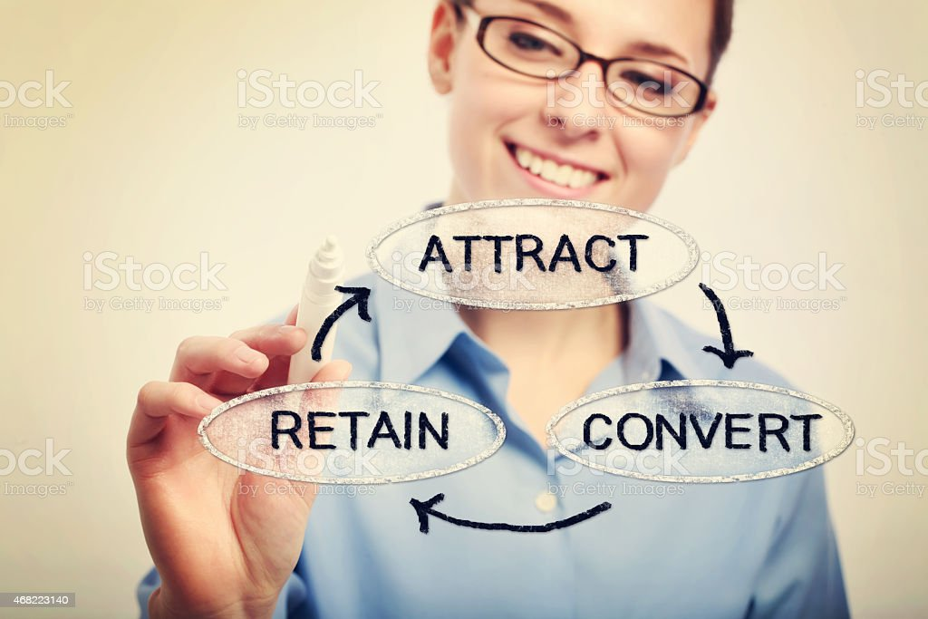 Attract, Convert, Retain stock photo