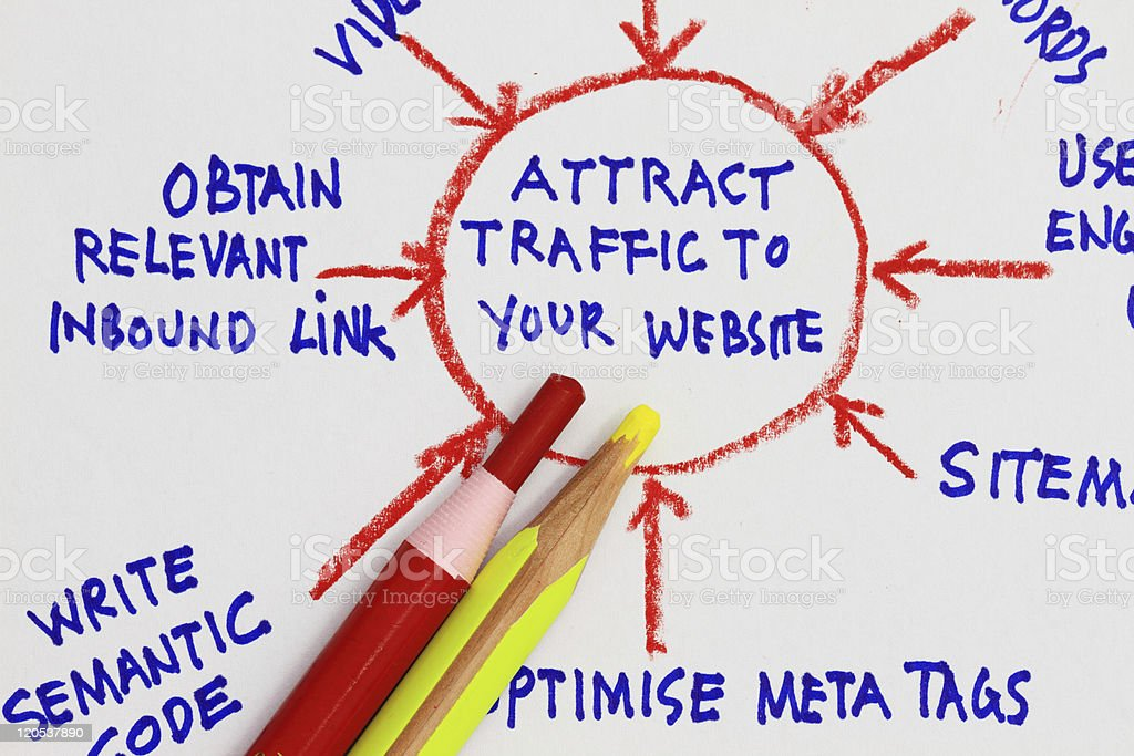 Attract traffic to your website stock photo