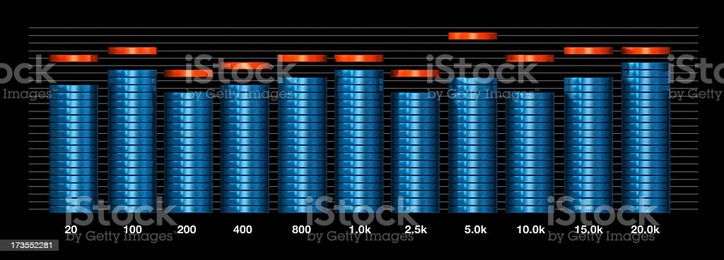 Audio equalizer stock photo