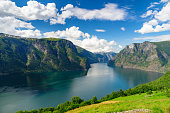 Aurlandsfjord against scenic blue sky, Norway